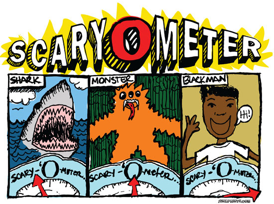 SCARY-O-METER